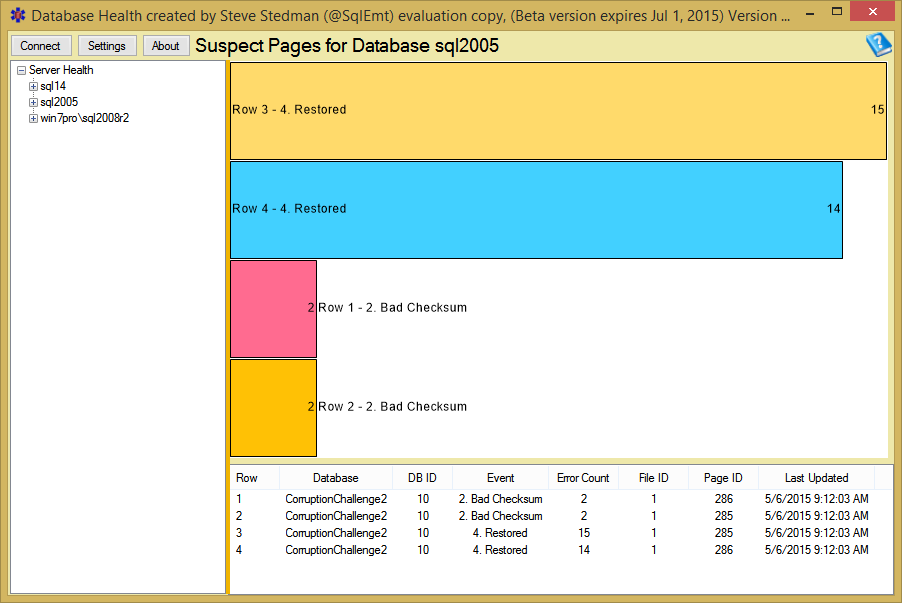 Suspect Pages Report - Database Health Monitor
