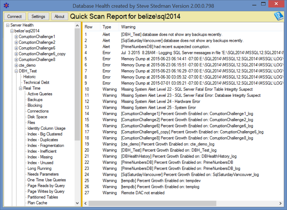 SQL Server Quick Scan Report